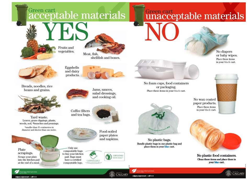 Green Cart Materials
